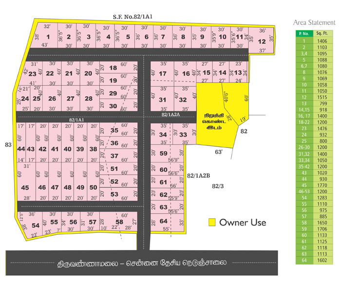 Land Developers in Tiruvannamalai